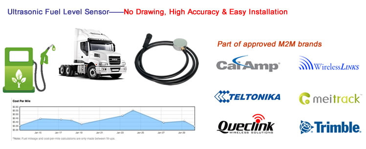 UL202 UL203 Ultrasonic Fuel Level Sensor for GPS Tracker.jpg